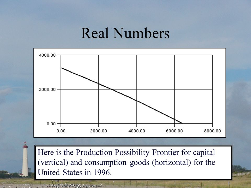 Real Numbers Here is the Production Possibility Frontier for capital (vertical) and consumption goods (horizontal) for the United States in 1996.
