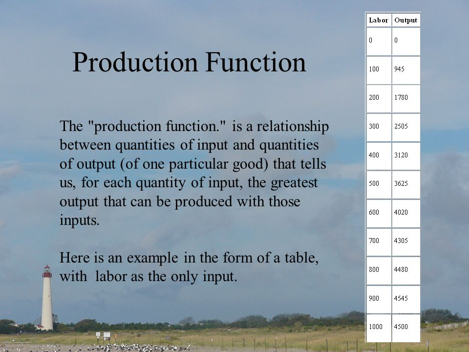 Production Function The production function. is a relationship between quantities of input and quantities of output (of one particular good) that tells us, for each quantity of input, the greatest output that can be produced with those inputs.