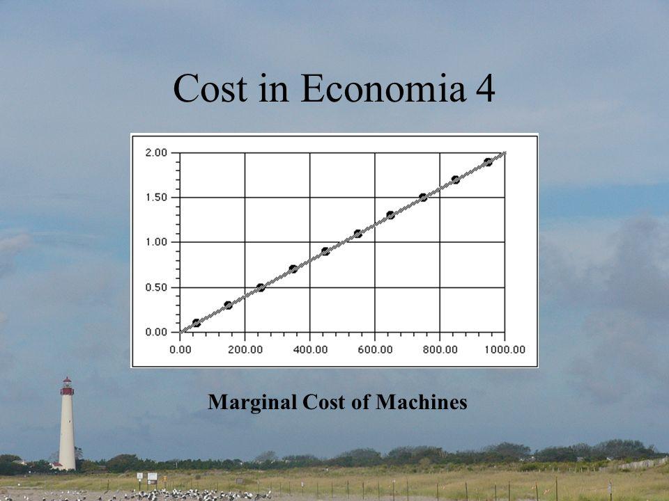 Cost in Economia 4 Marginal Cost of Machines