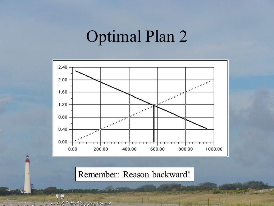 Optimal Plan 2 Remember: Reason backward!