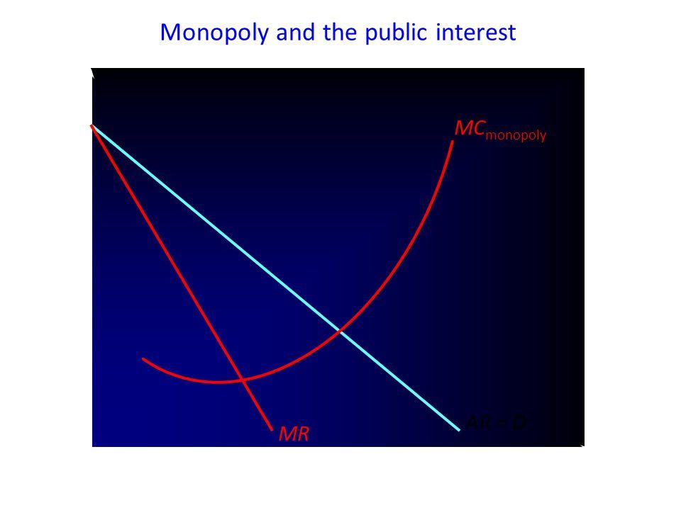 Monopoly and the public interest AR = D £ Q MC monopoly MR