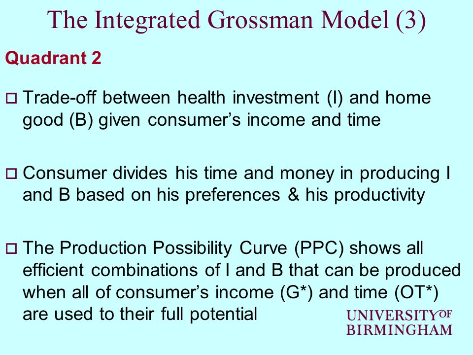 The Integrated Grossman Model (3) Quadrant 2 Trade-off between health investment (I) and home good (B) given consumers income and time Consumer divide