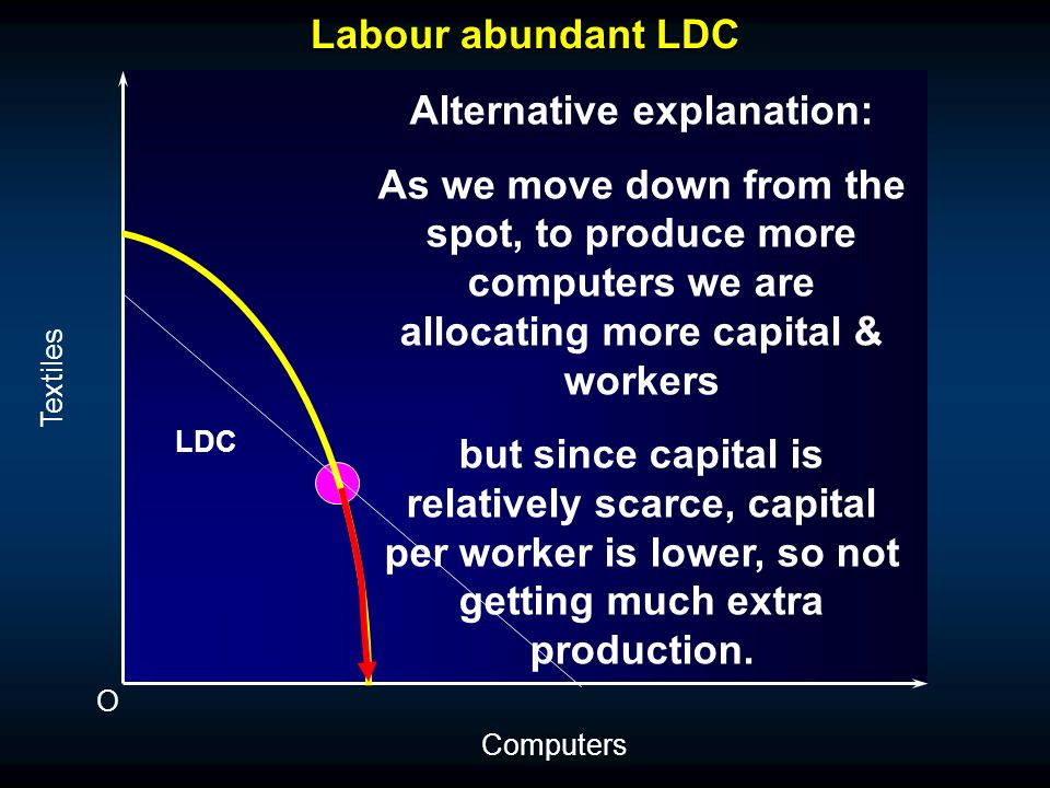 Labour abundant LDC O Textiles Computers LDC But if Textiles are more labour intensive then can produce more, And if computers are capital intensive c