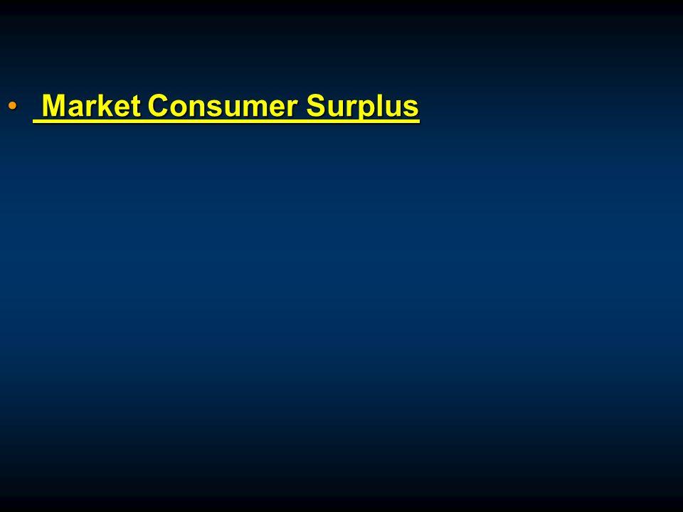 Market Consumer Surplus Market Consumer Surplus Market Consumer Surplus Market Consumer Surplus