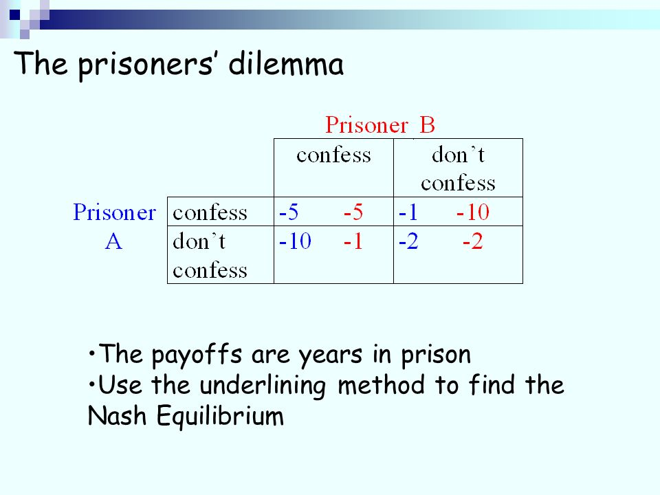 The prisoners dilemma The payoffs are years in prison Use the underlining method to find the Nash Equilibrium