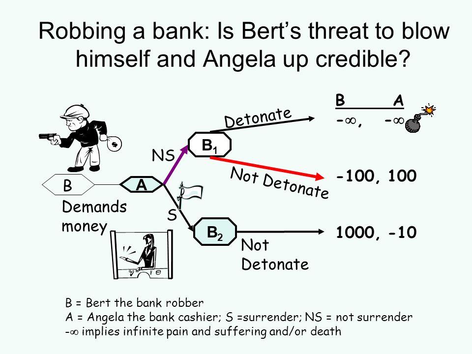 Robbing a bank: Is Berts threat to blow himself and Angela up credible? A B1B1 B2B2 B A -, - -100, 100 1000, -10 Demands money Detonate NS Not Detonat