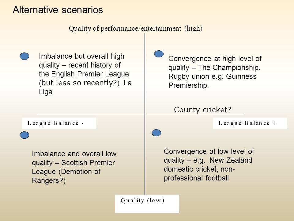 Quality of performance/entertainment (high) Convergence at high level of quality – The Championship. Rugby union e.g. Guinness Premiership. Convergenc