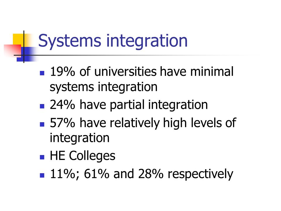 Systems integration 19% of universities have minimal systems integration 24% have partial integration 57% have relatively high levels of integration HE Colleges 11%; 61% and 28% respectively