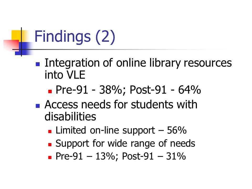 Integration of online library resources into VLE Pre %; Post % Access needs for students with disabilities Limited on-line support – 56% Support for wide range of needs Pre-91 – 13%; Post-91 – 31% Findings (2)