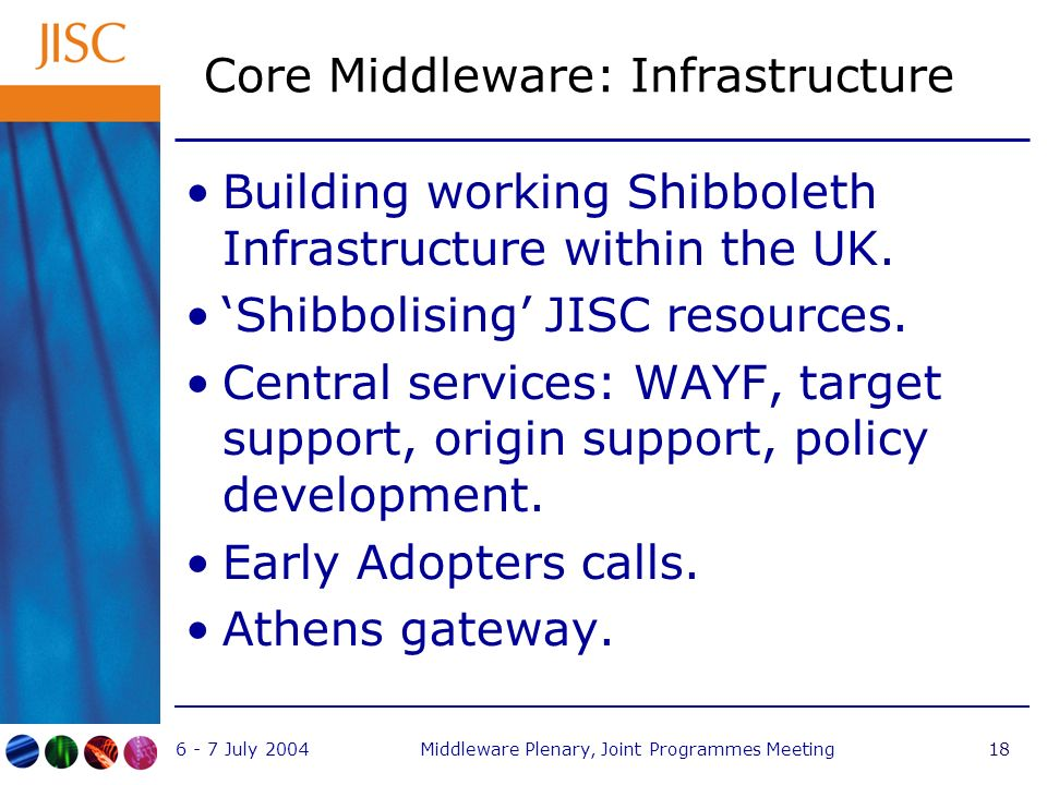6 - 7 July 2004Middleware Plenary, Joint Programmes Meeting18 Core Middleware: Infrastructure Building working Shibboleth Infrastructure within the UK.