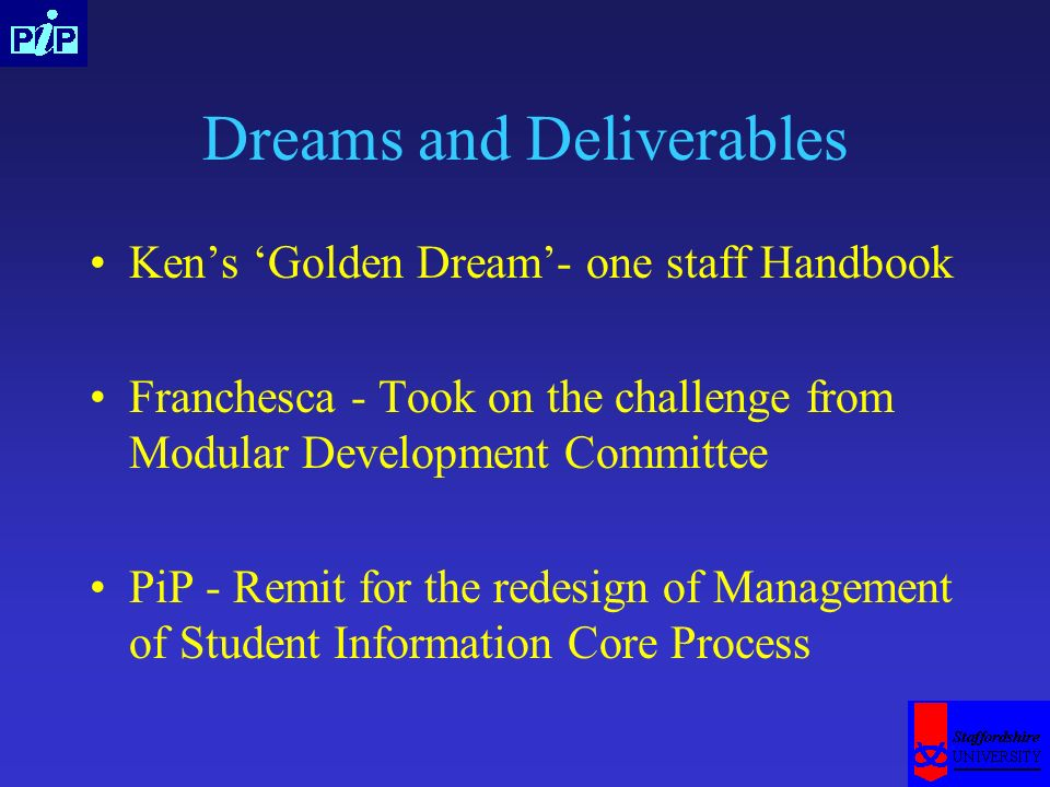 Dreams and Deliverables Kens Golden Dream- one staff Handbook Franchesca - Took on the challenge from Modular Development Committee PiP - Remit for the redesign of Management of Student Information Core Process