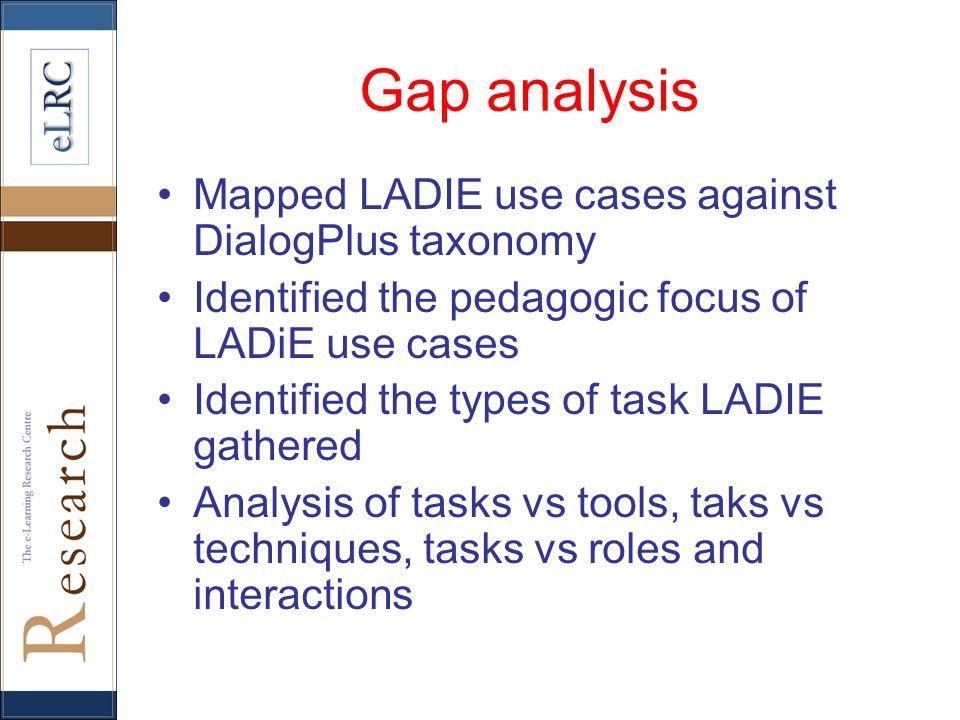Gap analysis Mapped LADIE use cases against DialogPlus taxonomy Identified the pedagogic focus of LADiE use cases Identified the types of task LADIE g