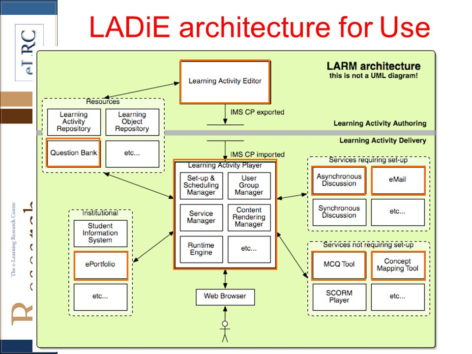 LADiE architecture for Use Case 7