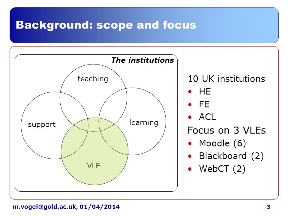 4m.vogel@gold.ac.uk, 01/04/2014 Background: focus and scope support The institutions learning teaching VLE The crux of the remit lies here - the overlap between the VLE and teaching.