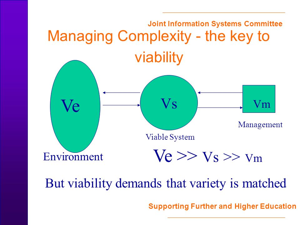 Joint Information Systems Committee Supporting Further and Higher Education Managing Complexity - the key to viability Environment Viable System Manag