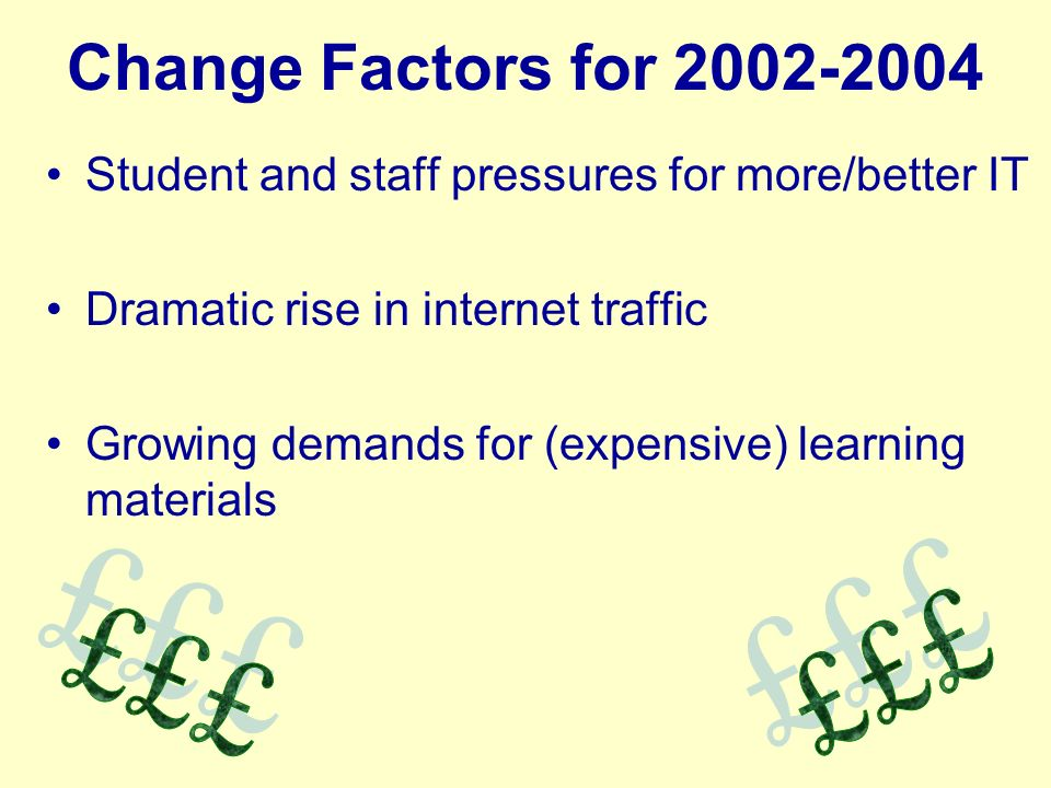 Change Factors for Student and staff pressures for more/better IT Dramatic rise in internet traffic Growing demands for (expensive) learning materials