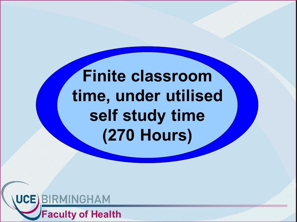 Finite classroom time, under utilised self study time (270 Hours) Faculty of Health