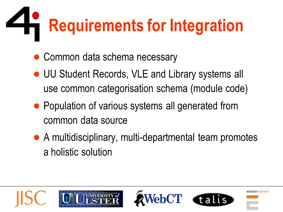 Requirements for Integration Common data schema necessary UU Student Records, VLE and Library systems all use common categorisation schema (module code) Population of various systems all generated from common data source A multidisciplinary, multi-departmental team promotes a holistic solution