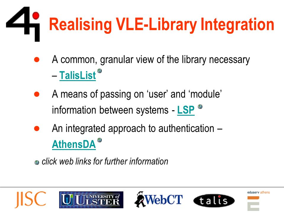 Realising VLE-Library Integration A common, granular view of the library necessary – TalisList TalisList A means of passing on user and module informa