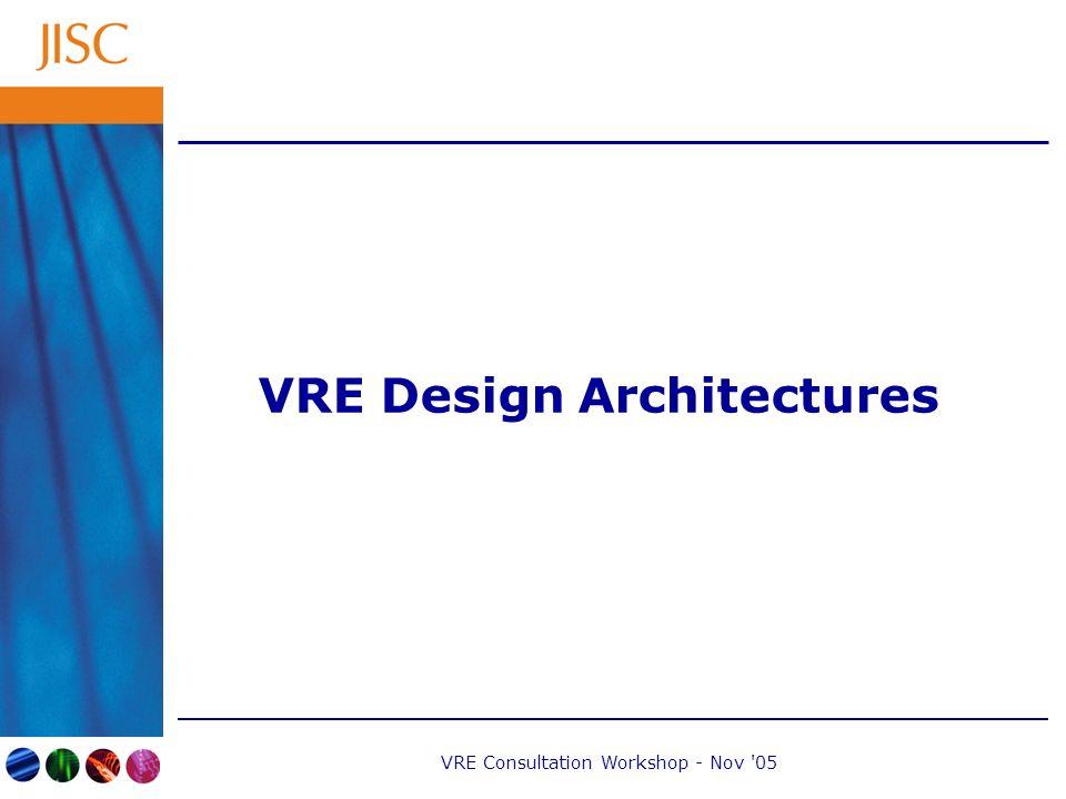 VRE Consultation Workshop - Nov 05 VRE Design Architectures