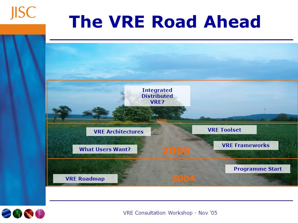 VRE Consultation Workshop - Nov 05 VRE Roadmap 04 - Aim The aim of a Virtual Research Environment (VRE) is to help researchers manage this complexity [of research] by providing an infrastructure specifically designed to support the activities carried out within research teams, on both small and large scales.