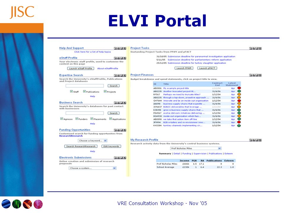 VRE Consultation Workshop - Nov 05 ELVI Portal