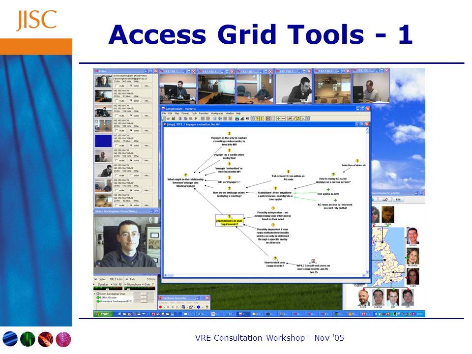VRE Consultation Workshop - Nov 05 Access Grid Tools - 1
