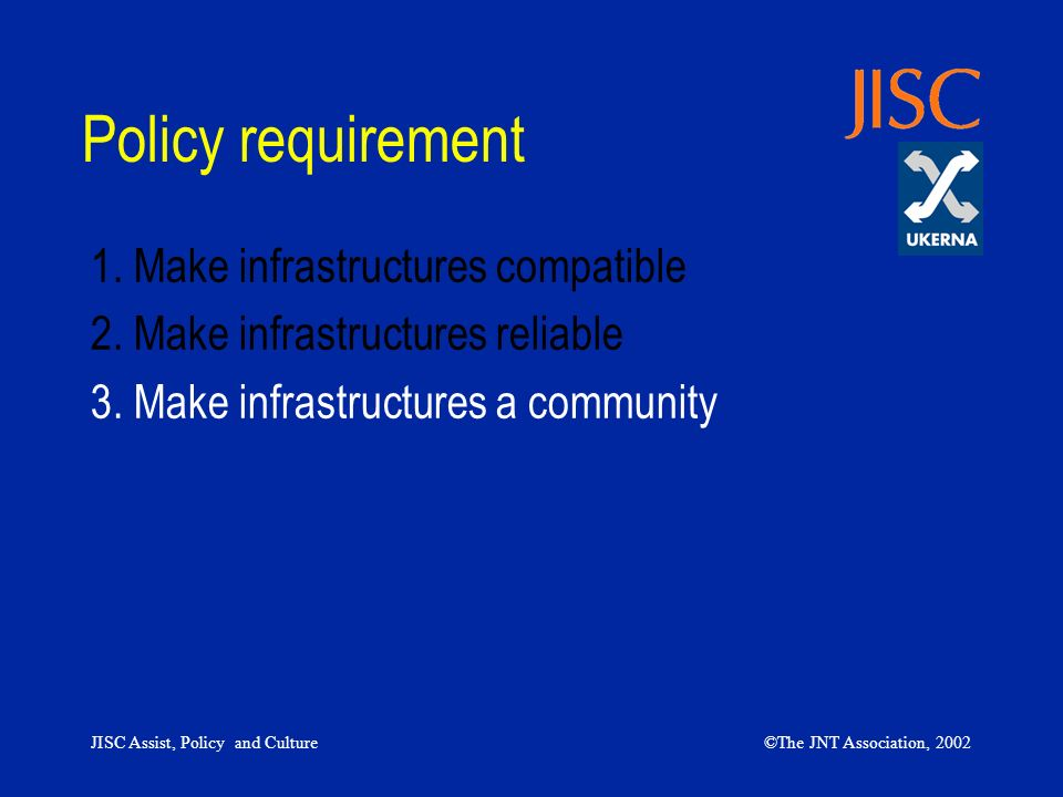 JISC Assist, Policy and Culture©The JNT Association, 2002 Policy requirement 1. Make infrastructures compatible 2. Make infrastructures reliable 3. Ma
