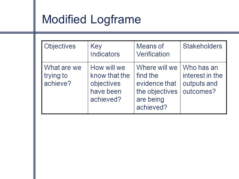 Modified Logframe ObjectivesKey Indicators Means of Verification Stakeholders What are we trying to achieve.