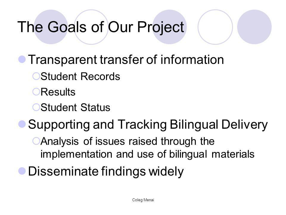 Coleg Menai The Goals of Our Project Transparent transfer of information Student Records Results Student Status Supporting and Tracking Bilingual Delivery Analysis of issues raised through the implementation and use of bilingual materials Disseminate findings widely