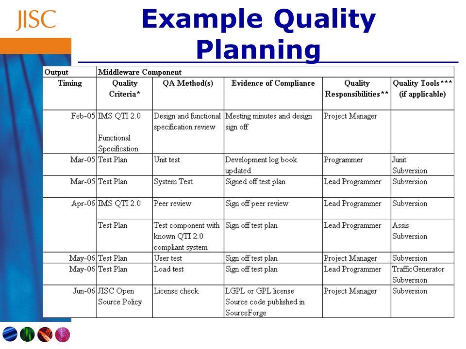 quality plan example