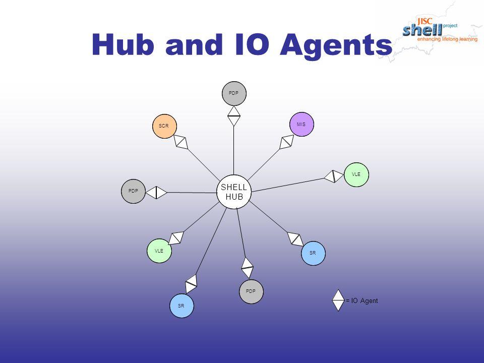 Hub and IO Agents SHELL HUB SCR SR VLE MIS PDP SR VLE PDP = IO Agent