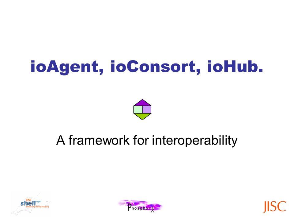 ioAgent, ioConsort, ioHub. A framework for interoperability