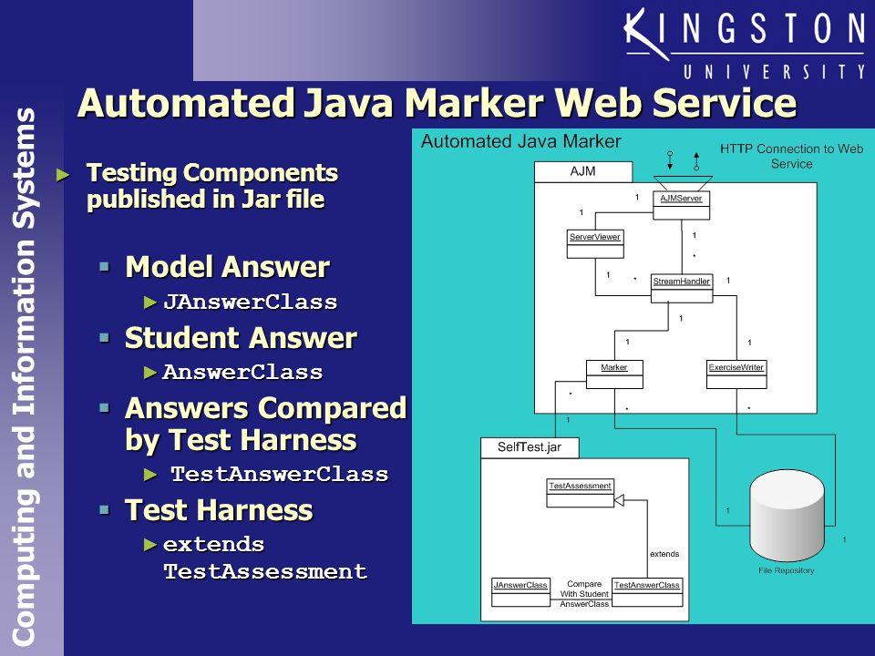 Computing and Information Systems Automated Java Marker Web Service Testing Components published in Jar file Testing Components published in Jar file Model Answer Model Answer JAnswerClass JAnswerClass Student Answer Student Answer AnswerClass AnswerClass Answers Compared by Test Harness Answers Compared by Test Harness TestAnswerClass TestAnswerClass Test Harness Test Harness extends TestAssessment extends TestAssessment