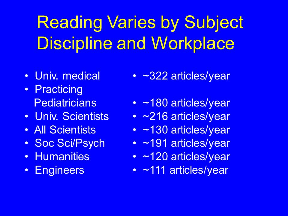 Reading Varies by Subject Discipline and Workplace Univ. medical Practicing Pediatricians Univ. Scientists All Scientists Soc Sci/Psych Humanities Eng