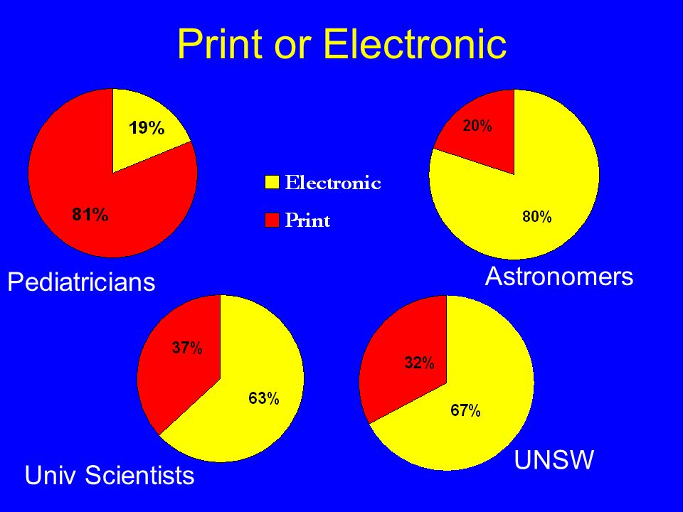 Print or Electronic Astronomers Pediatricians Univ Scientists UNSW