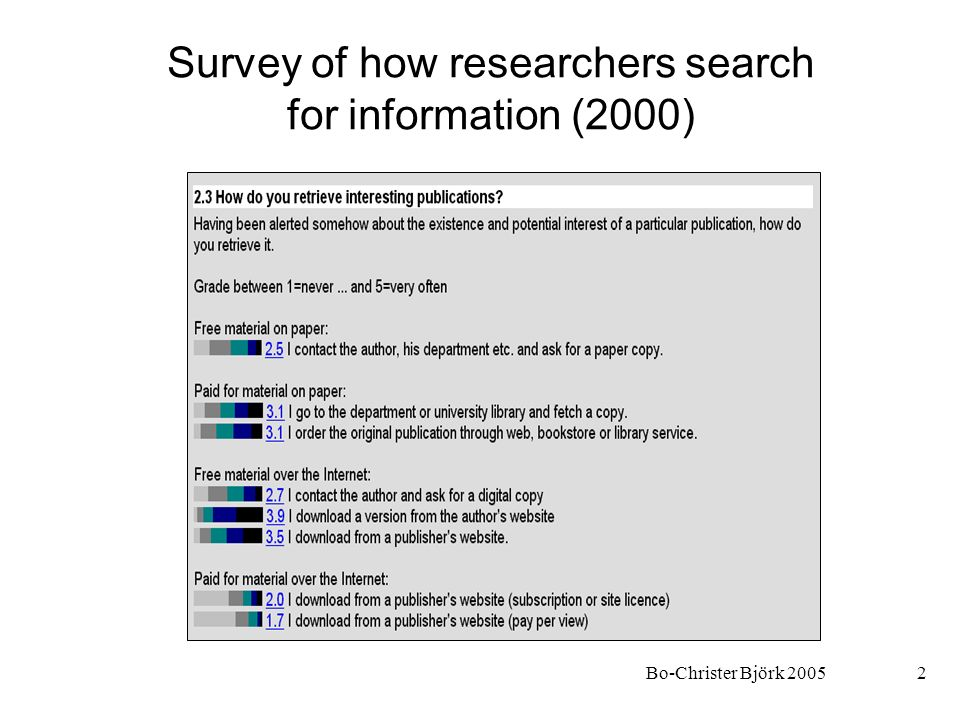 Bo-Christer Björk 20052 Survey of how researchers search for information (2000)