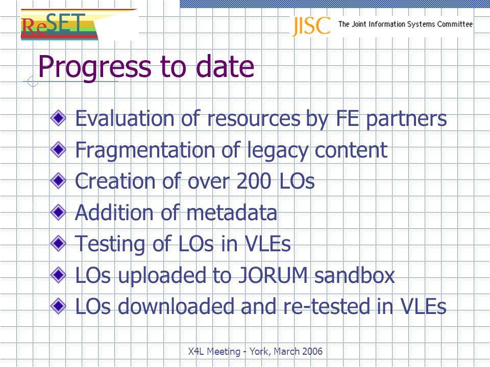 X4L Meeting - York, March 2006 Progress to date Evaluation of resources by FE partners Fragmentation of legacy content Creation of over 200 LOs Addition of metadata Testing of LOs in VLEs LOs uploaded to JORUM sandbox LOs downloaded and re-tested in VLEs
