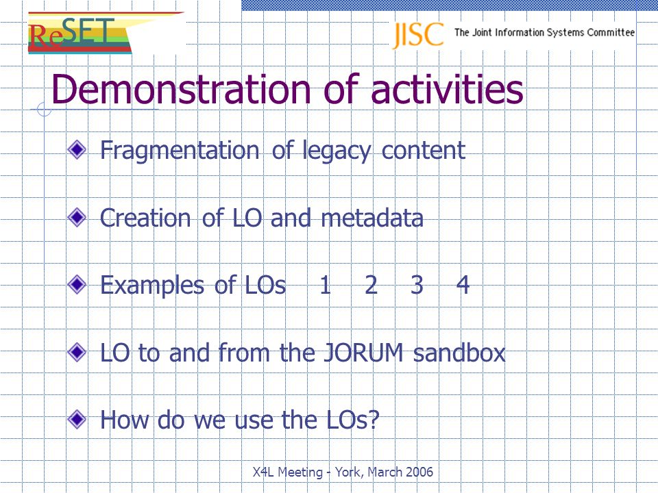 X4L Meeting - York, March 2006 Demonstration of activities Fragmentation of legacy content Creation of LO and metadata Examples of LOs 1 2 3 4 LO to and from the JORUM sandbox How do we use the LOs