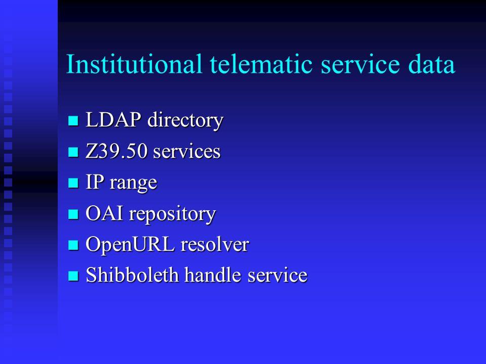 Institutional telematic service data LDAP directory LDAP directory Z39.50 services Z39.50 services IP range IP range OAI repository OAI repository OpenURL resolver OpenURL resolver Shibboleth handle service Shibboleth handle service