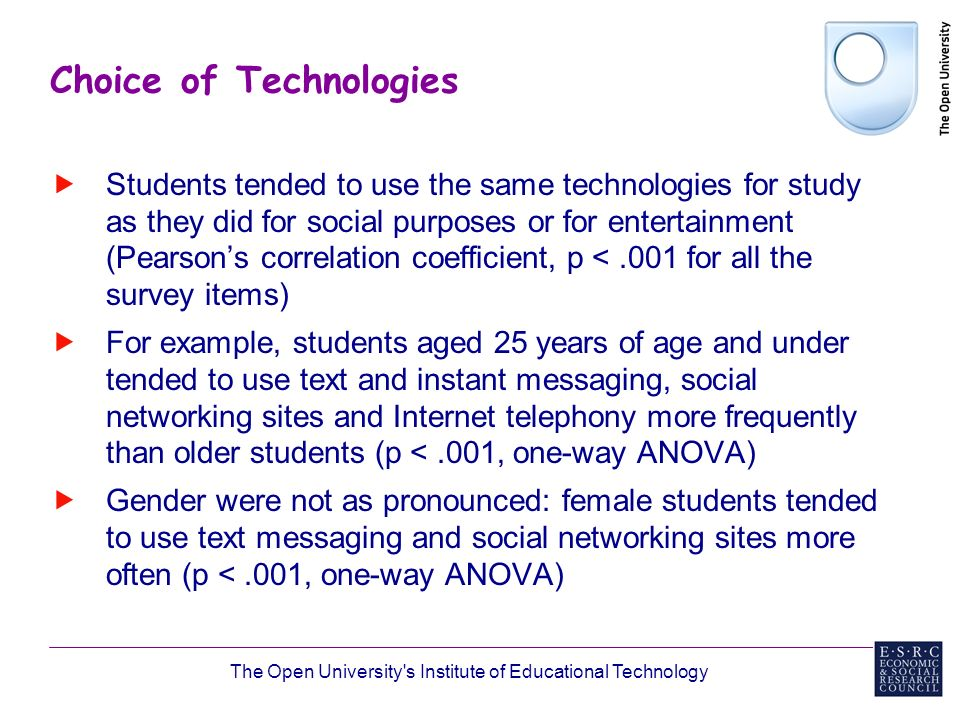 The Open University s Institute of Educational Technology Choice of Technologies Students tended to use the same technologies for study as they did for social purposes or for entertainment (Pearsons correlation coefficient, p <.001 for all the survey items) For example, students aged 25 years of age and under tended to use text and instant messaging, social networking sites and Internet telephony more frequently than older students (p <.001, one-way ANOVA) Gender were not as pronounced: female students tended to use text messaging and social networking sites more often (p <.001, one-way ANOVA)