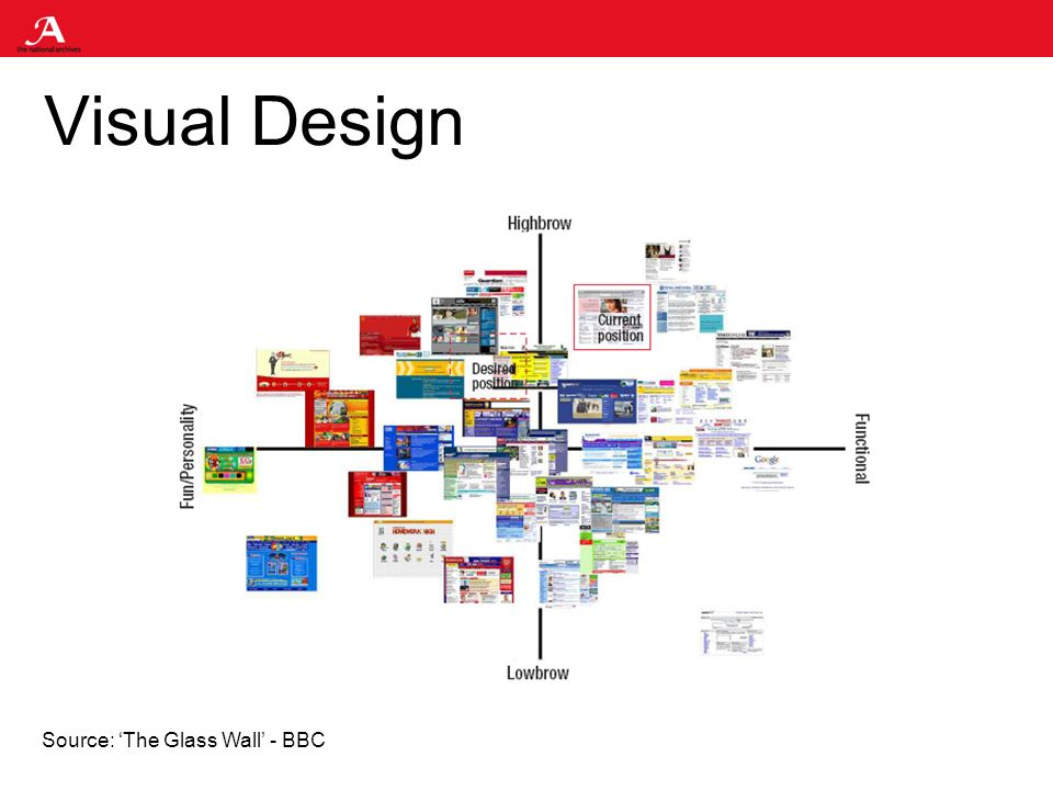 Visual Design Source: The Glass Wall - BBC
