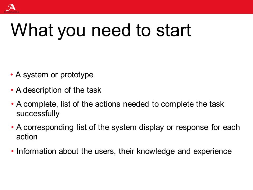 What you need to start A system or prototype A description of the task A complete, list of the actions needed to complete the task successfully A corresponding list of the system display or response for each action Information about the users, their knowledge and experience