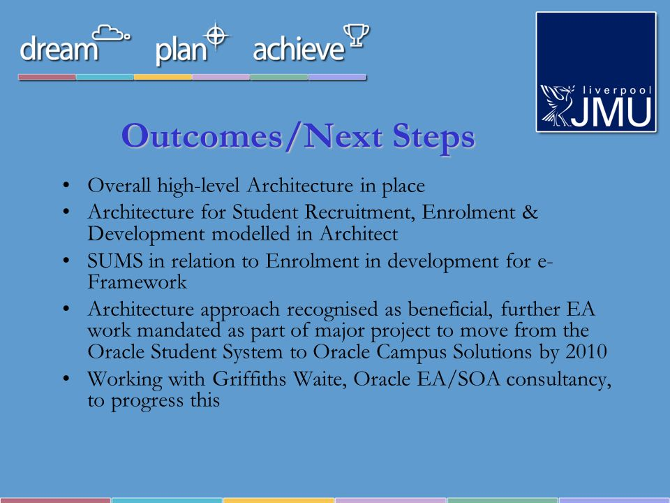Outcomes/Next Steps Overall high-level Architecture in place Architecture for Student Recruitment, Enrolment & Development modelled in Architect SUMS