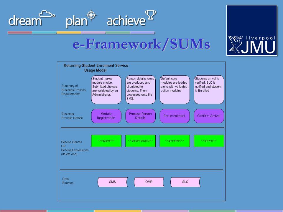e-Framework/SUMs
