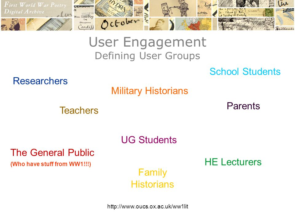 http://www.oucs.ox.ac.uk/ww1lit User Engagement Defining User Groups Researchers HE Lecturers Teachers The General Public UG Students (Who have stuff from WW1!!!) Military Historians School Students Parents Family Historians