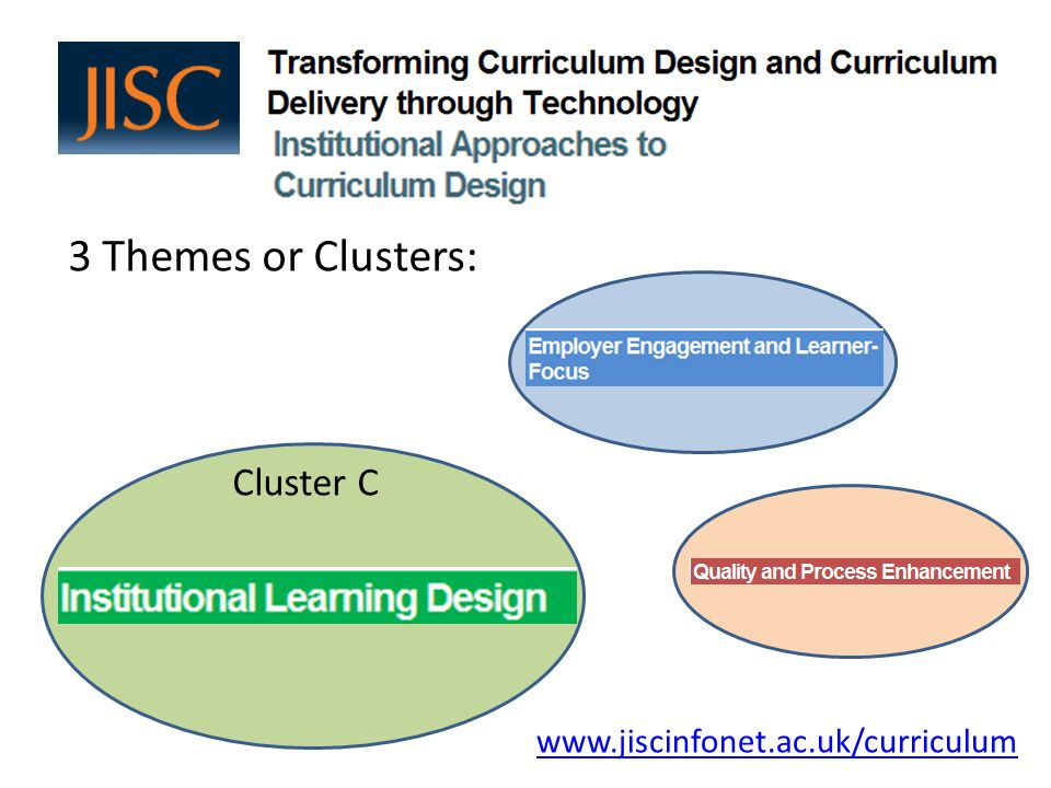 3 Themes or Clusters: Cluster C