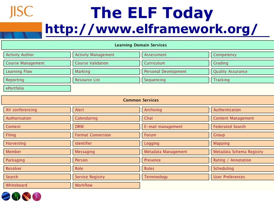 The ELF Today http://www.elframework.org/