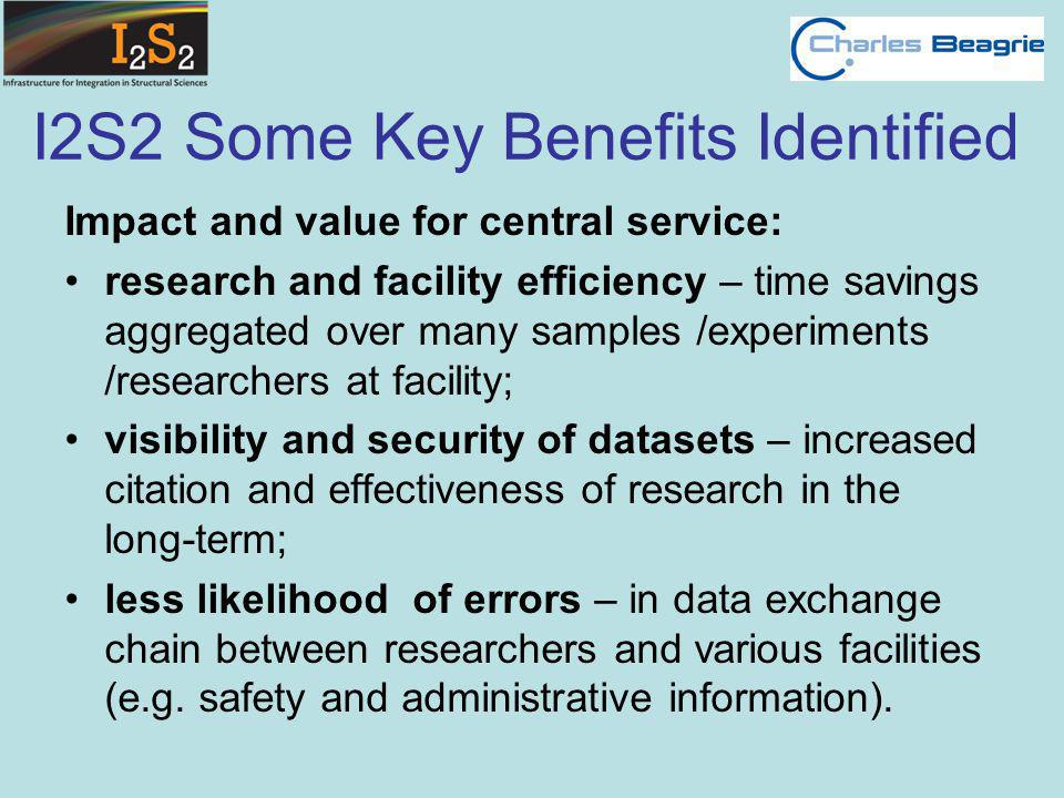 I2S2 Some Key Benefits Identified Impact and value for central service: research and facility efficiency – time savings aggregated over many samples /