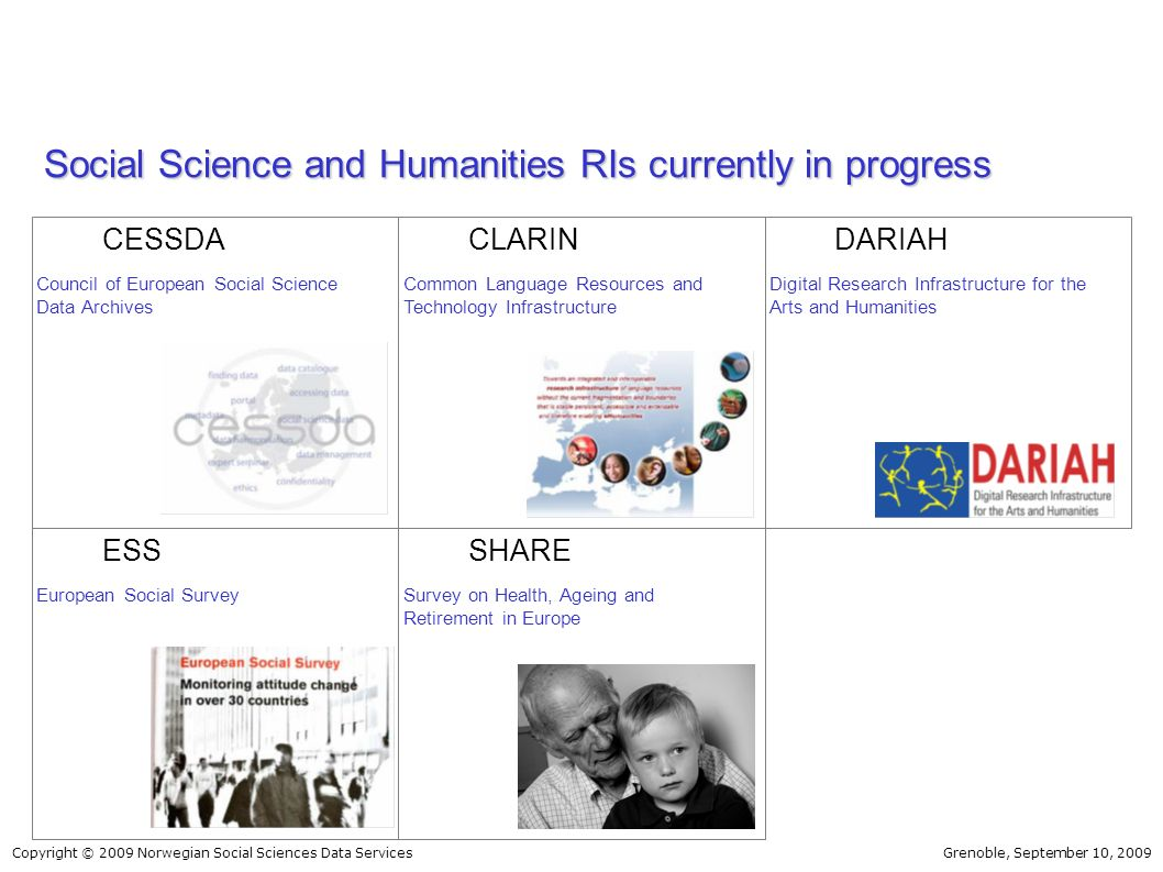 CESSDA Council of European Social Science Data Archives CLARIN Common Language Resources and Technology Infrastructure DARIAH Digital Research Infrast